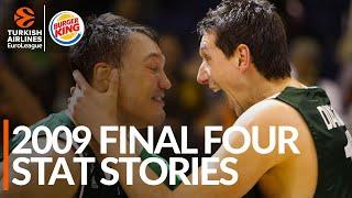 2009 Final Four Stat Stories