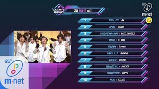 What are the TOP10 Songs in 1st week of March? M COUNTDOWN 200305 EP.655