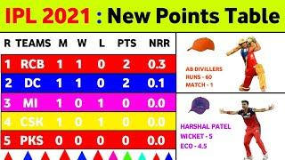 IPL 2021 Points Table : IPL Points Table 2021 After Csk Vs Dc || IPL 2021 New Point Table Today