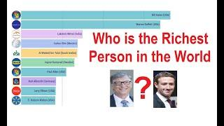 Who is the Richest Person in the World. Top 10 Richest People on Earth. 2000 - 2019