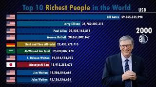 Top 10 richest people in the world from 2000to2019. Dunya k 10 Aamir tareen log
