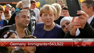 Top 10 Countries of European Union with Highest number of Emigrants in 2020   T Square
