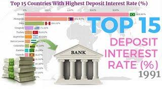 TOP 15 COUNTRIES WITH THE HIGHEST DEPOSIT INTEREST RATE % (1961 - 2018)