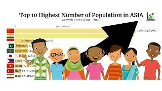 Top 10 Countries with the Highest Number of Population in ASIA | 2000 - 2020