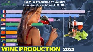 Top 10 Wine Producing Countries (2021) Top Wine Production by Country