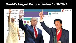 World's Largest Political Parties 1950-2020| Top 10 Largest Political Parties In The World