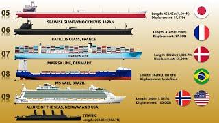 Top 10 Biggest Ships in The World (Bigger Than Titanic)