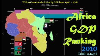 Africa GDP Ranking | TOP 10 Country from 1960 to 2018