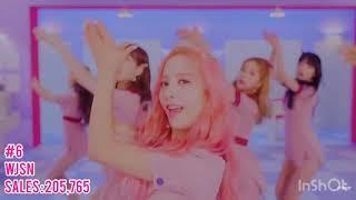 2019韓國女團總銷量TOP10! Korean girls group best selling TOP10 in 2019