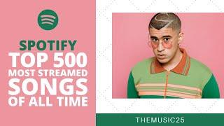Spotify Top 500 Most Streamed Songs Of All Time [July 2020]