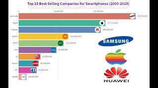 Top 10 Best-Selling Smartphone Companies in the World 2000-2019