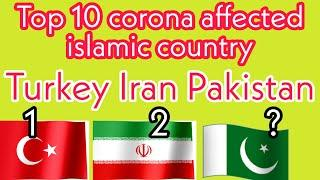 Top 10 corona affected Islamic country | corona affected countries |corona updates | study thoughts