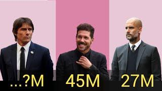 Top 10 Highest Paid Football Managers | 2020 | Simeone, Conte & Guardiola!
