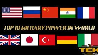 Global military power 2020 | according to GFP ranking 2020 | top 10 military power in world