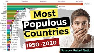 Total population by country for 1950-2020 | World Population Prospects