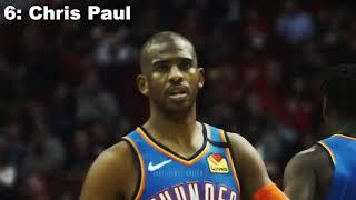 OFFICIAL Top 10 Point Guards In The NBA #nba