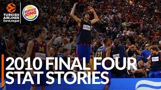 2010 Final Four Stat Stories