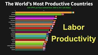 The World's Most Productive Countries - Labor Productivity