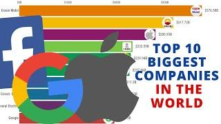 Top 10 biggest companies in the world (2000 - 2019)