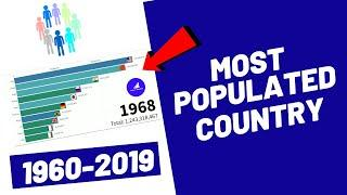 Top 10 Most Populated Country in The world 1960-2019