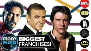 Top Movie Franchises of All Time | SpeedRank