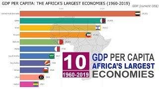 The Middle East, Africa's Top 10 Largest Economies | GDP per Capita Country (1960-2019)