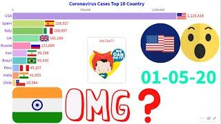 Coronavirus Cases Top 10 Country| Animated Live Outbreak|Updated Count|COVID-19|Bar Racing Chart