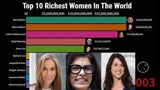 Top 10 Richest Women In The World 2000 - 2020   Information Bank