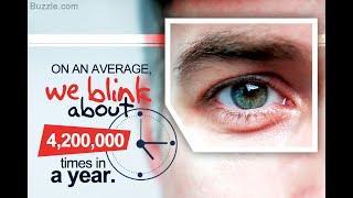 क्या है इंसानी आँखों का राज ! – Mysterious Eye Facts In Hindi | Top Facts About Eyes in Hindi | Fact