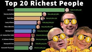 Top 20 Richest People in the World 1999 - 2020 | World's Billionaires | Real time Net Worth | Forbes