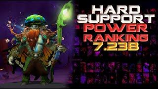 Dota 2: Patch 7.23b Hard Support Power Rankings