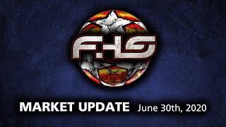FIFA Mobile 20 - 06/30 Weekly FIFA Mobile Update (Treasure Hunt is coming)