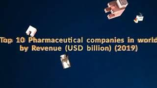 Top 10 Pharmaceutical Companies in the World 2019