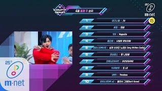 What are the TOP10 Songs in 2nd week of April? M COUNTDOWN 200409 EP.660