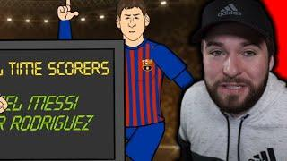 10 Facts About Lionel Messi! - Reaction