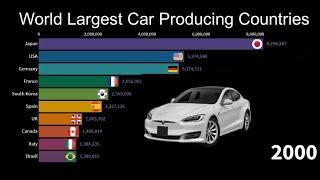Top 10 Car Producing Countries 1950 - 2019