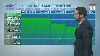 Alan Holt KIII South Texas Weather Forecast 01-01-2020