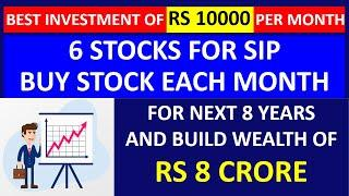 Earn 8 Crore From Rs 10,000