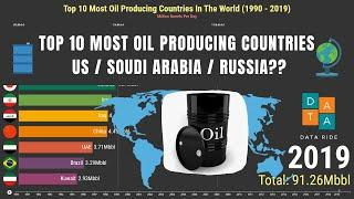 Top 10 Most Oil Producing Countries | Oil Production by Country List (1990 - 2019)