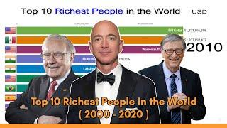 Top 10 Richest People in the World 2000-2020 | Top 10 Richest Person in the World 2020 | Era of Data
