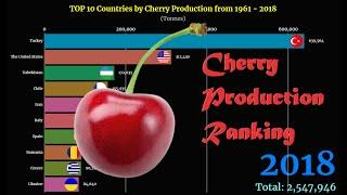 Cherry Production Ranking   TOP 10 Country from 1961 to 2018