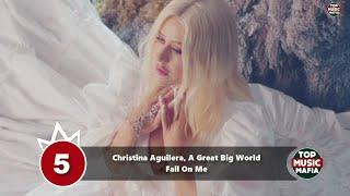 Top 10 Songs Of The Week - February 22, 2020 (Your Choice Top 10)