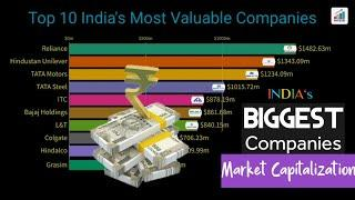 Top 10 Most Valuable Companies of India | India's Most Valuable Companies (1995-2021) | Data Of Life