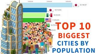 Top 10 Biggest Cities In The World