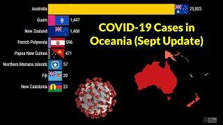 Oceania - Top 10 Country by COVID-19 Confirmed Cases ( September 2020  Update)