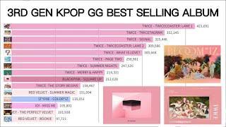 [TOP 15] 3RD Gen KPOP Girl Group Best Selling Album