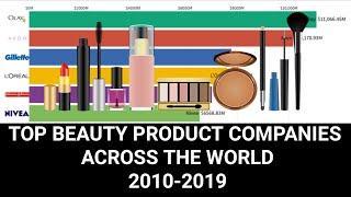 Top 10 Cosmetic Brands (Makeup Brands) 2010 to 2019