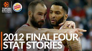 2012 Final Four Stat Stories