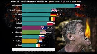 Top 10 - Coal consumption per person per country since 1965