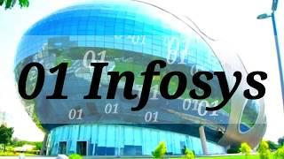 Top 10 Best  IT Companies in Pune 2020